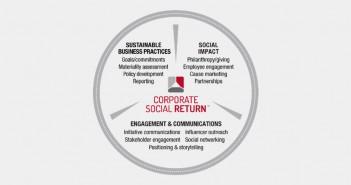 corporate-resp