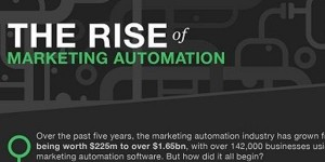 rise-of-infographic