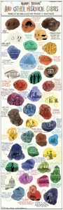 3050903-inline-i-1-infographic-the-gross-deadly-history-of-color