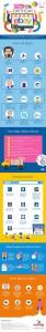 eBay-20th-Birthday-Infographic
