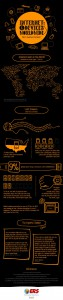 Internet-and-Devices-Worldwide-Infographic-1