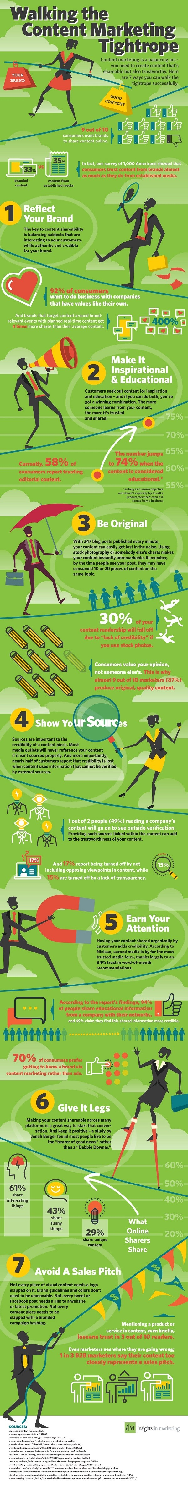 151024-walking-the-content-marketing-tightrope-infographic