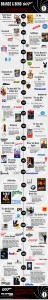 james-bond-product-placement-the-definitive-timeline-of-brands-in-james-bond-movies-1-1024