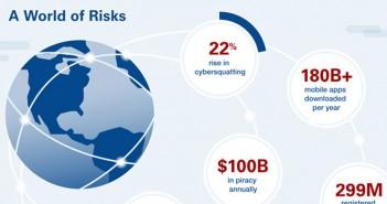 world-risk