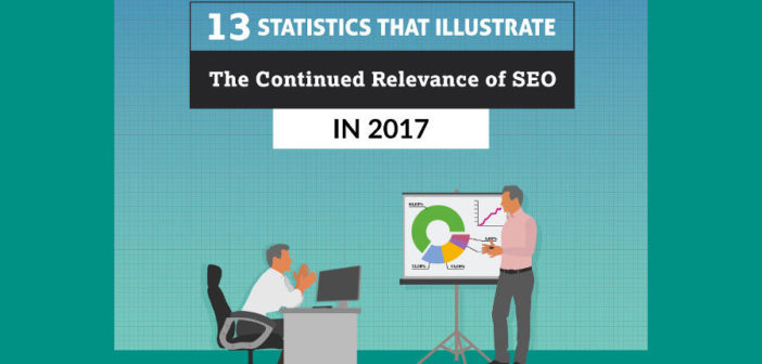 13 Statistics That Prove the Value of SEO [Infographic]