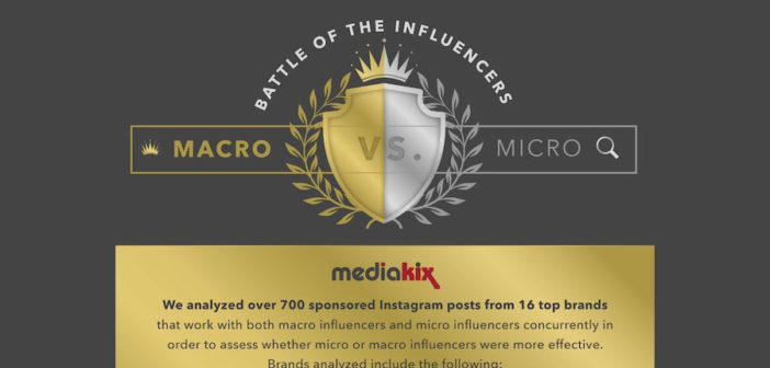 Micro-Influencers vs. Macro-Influencers: Whose Posts Are More Effective? [Infographic]