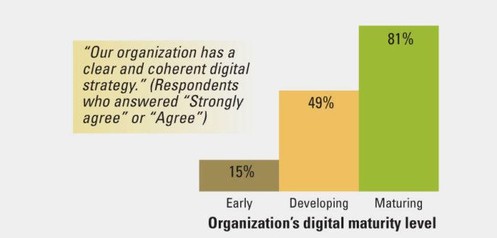 Three Characteristics of a Winning Digital Strategy