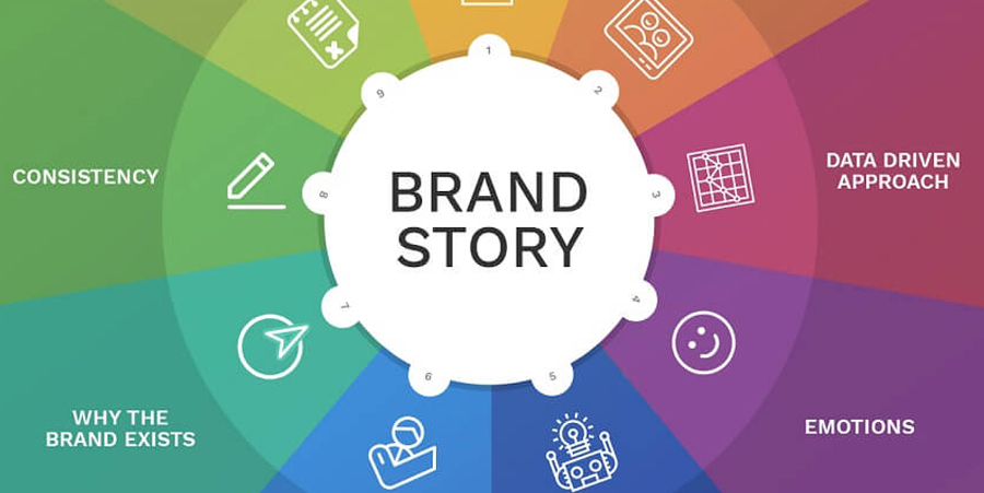 How to Make Your Brand's Storytelling More Compelling
